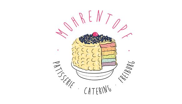 Mohrentopf HOFCAFé Logo